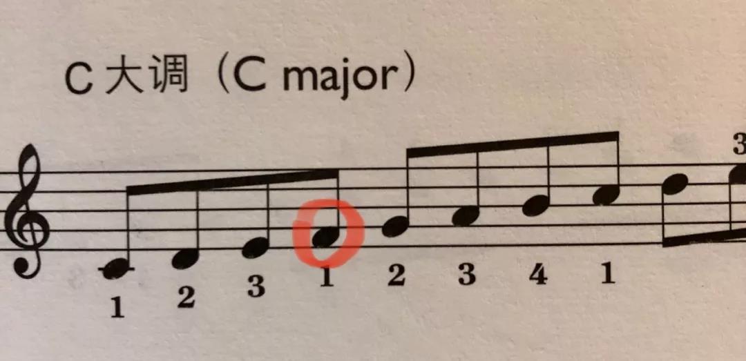 """""""英皇考级""""音阶和琶音的训练姿势"""
