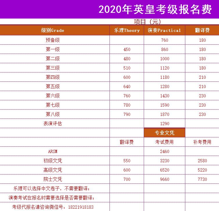 【音乐考级】2020年ABRSM英皇考级报名、考试时间与报名费用